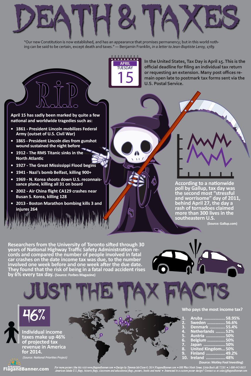 death and taxes visual ly