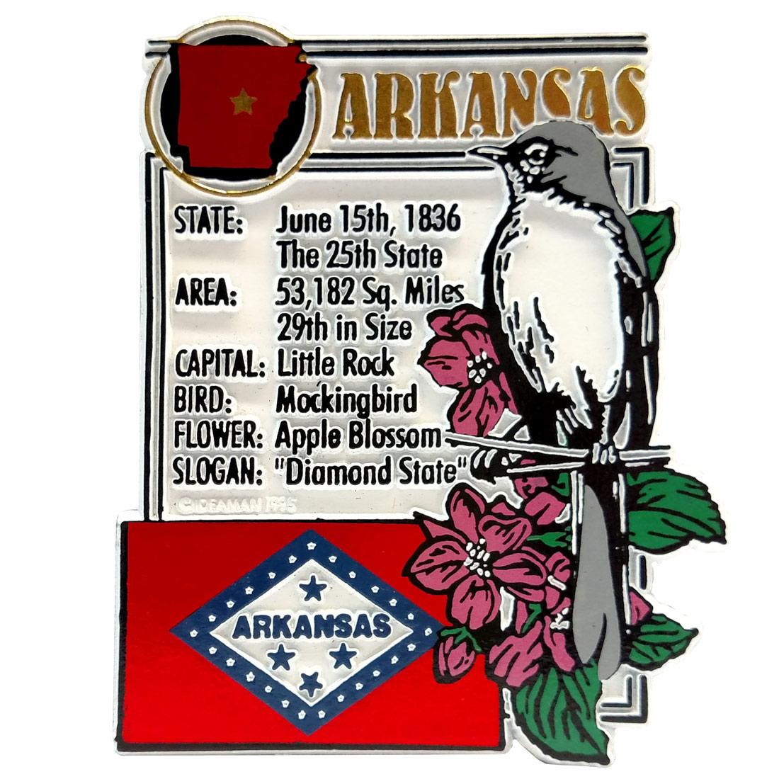 Arkansas State Info Magnet J44193