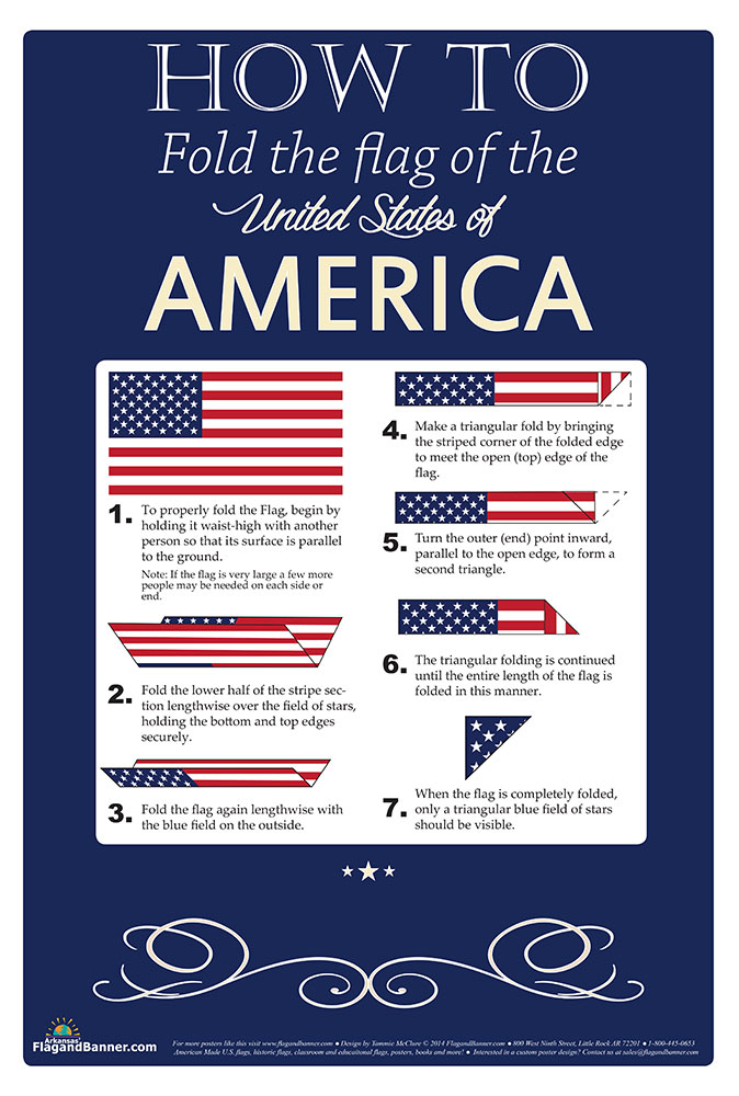 How To Fold The American Flag Poster 13 In X 19 In