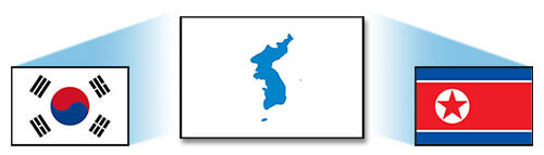 Korean Unified Flag with the North and South Korea flags