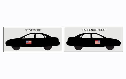 American usa flag etiquette flagandbanner displaying a us flag other sciox Choice Image