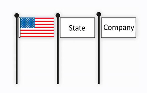 What are rules for proper flag etiquette?
