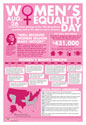Women's Equality Day Poster,POSTEREQUAL