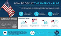 Infographic by USA.gov
