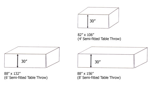 Semi-fitted Table Throw Templates