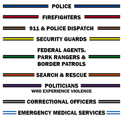 Military Police Dispatch Rescue Exterior Flag Decal Thin Blue Line Fire